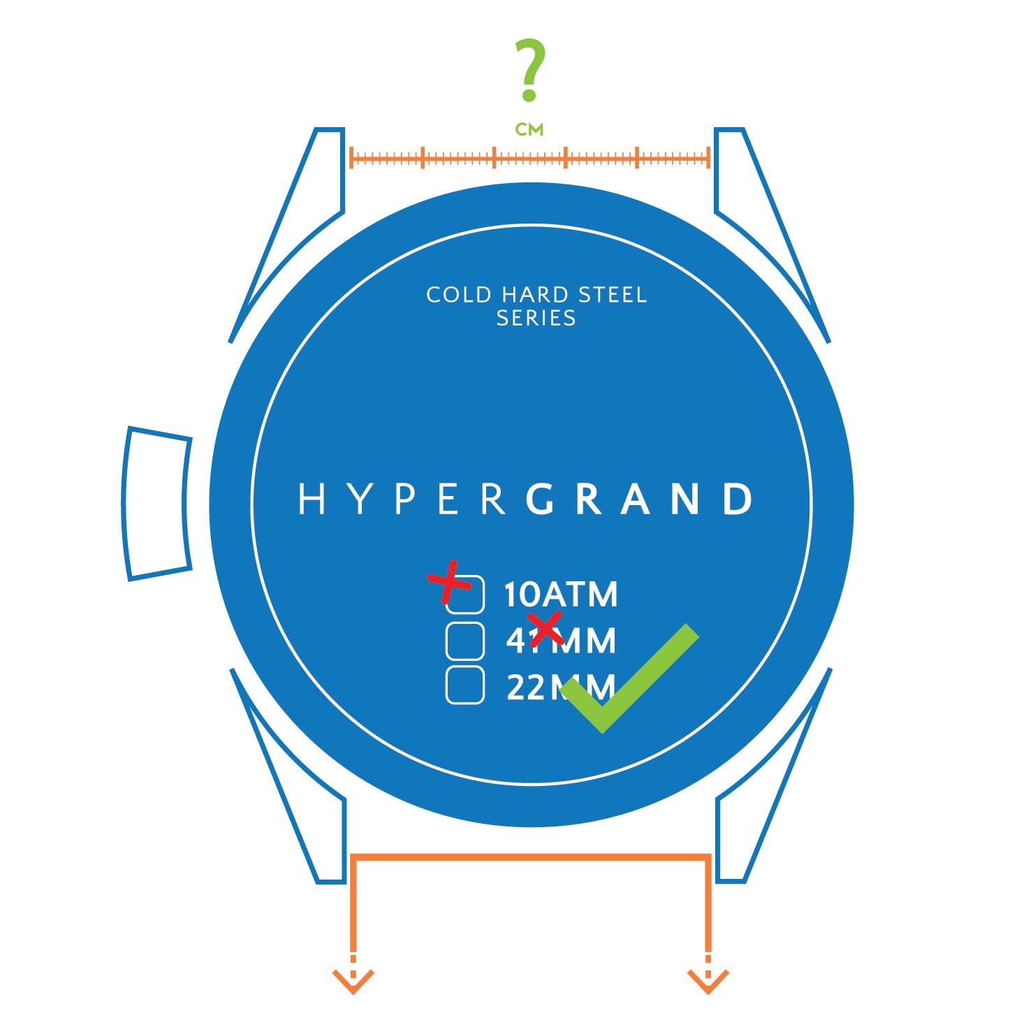 Hypergrand